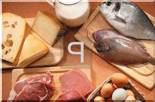 У яких продуктах міститься фосфор: таблиця, список, добова норма