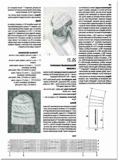 Косы схемы вязания шапки